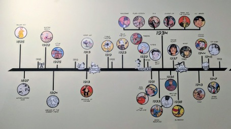 Timeline of Illustrators of the Comics in this collection